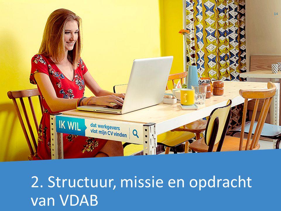 2. Structuur, missie en opdracht van VDAB