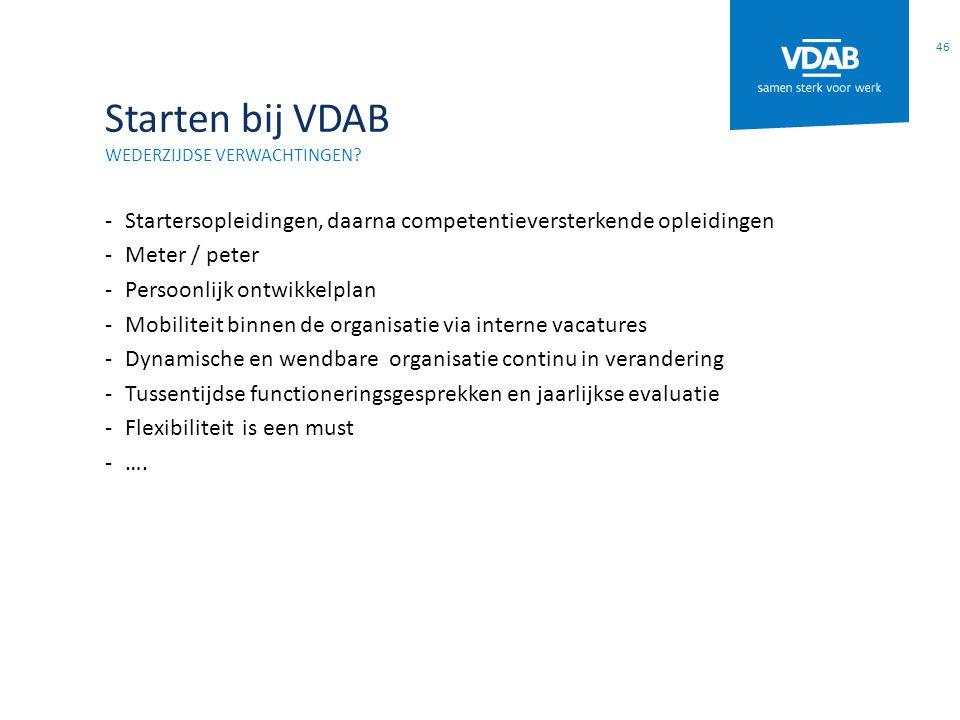 Starten bij VDAB Wederzijdse verwachtingen Startersopleidingen, daarna competentieversterkende opleidingen.