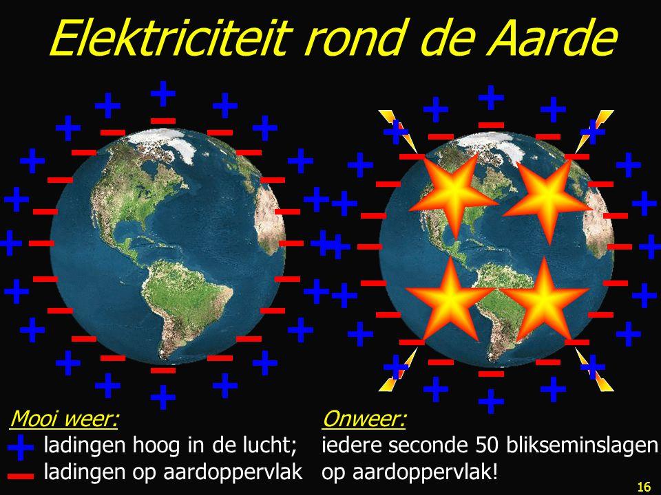 Elektriciteit rond de Aarde