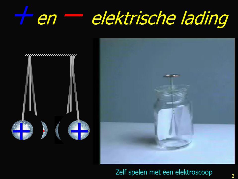  en  elektrische lading