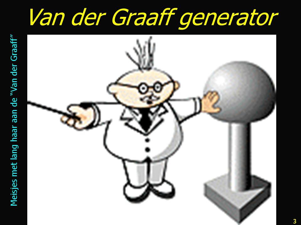 Van der Graaff generator