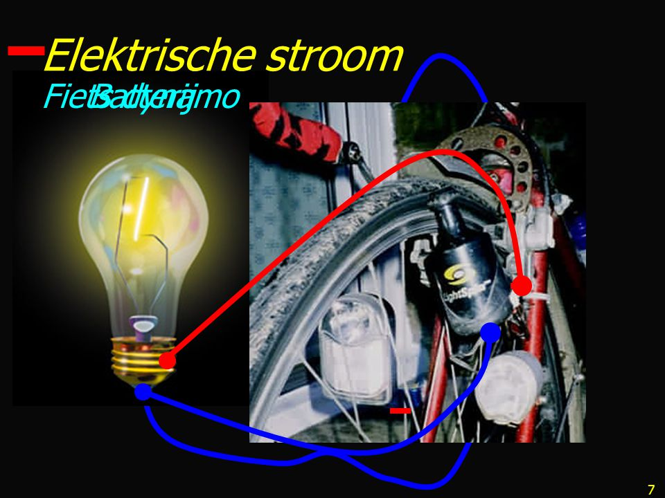 Elektrische stroom Fiets dynamo Batterij
