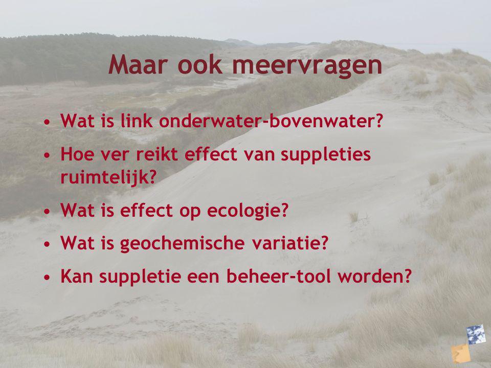 Maar ook meervragen Wat is link onderwater-bovenwater