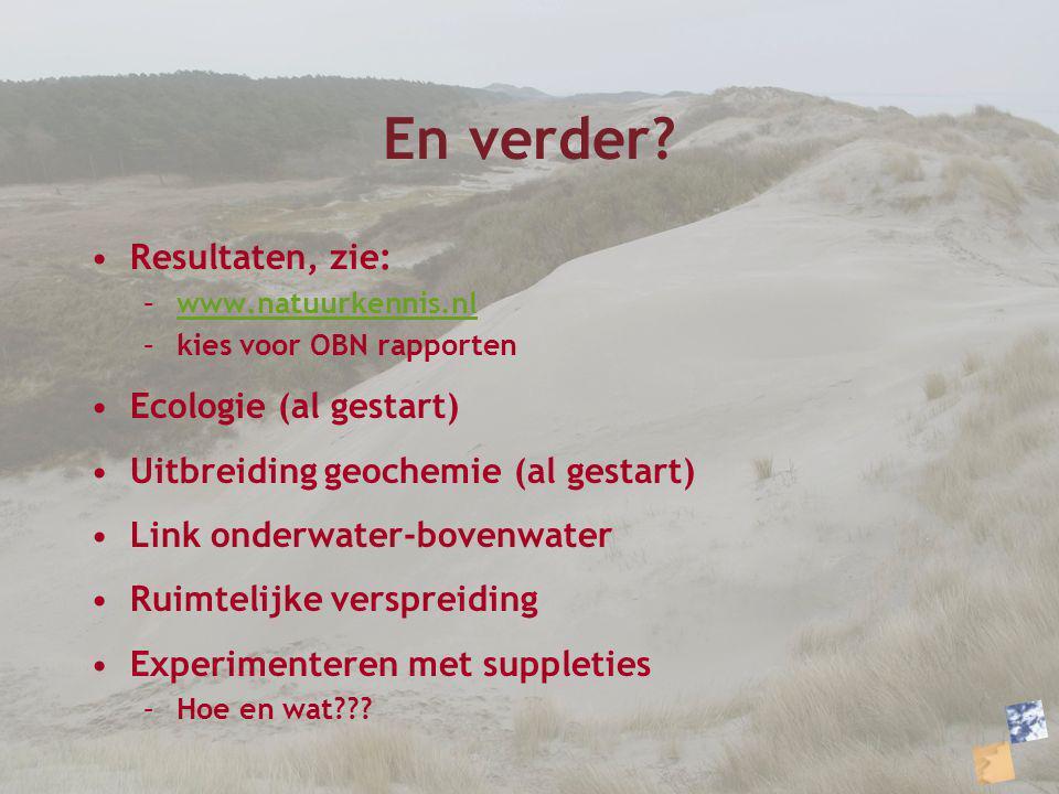 En verder Resultaten, zie: Ecologie (al gestart)