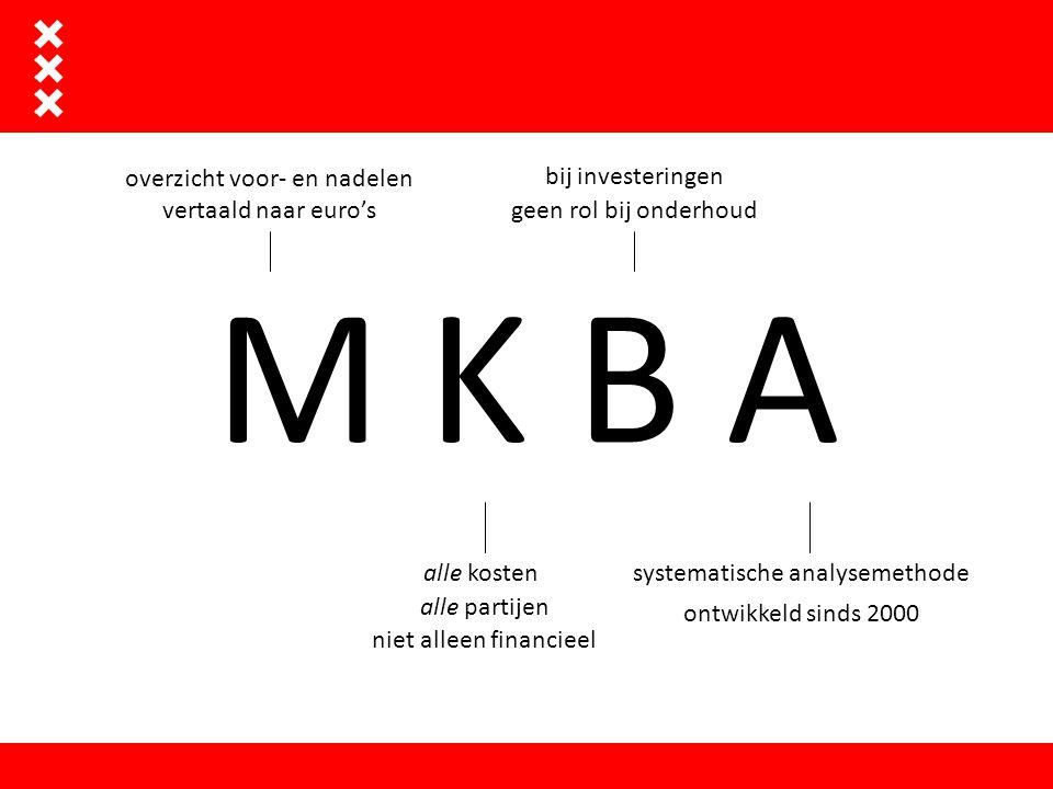 M K B A overzicht voor- en nadelen bij investeringen