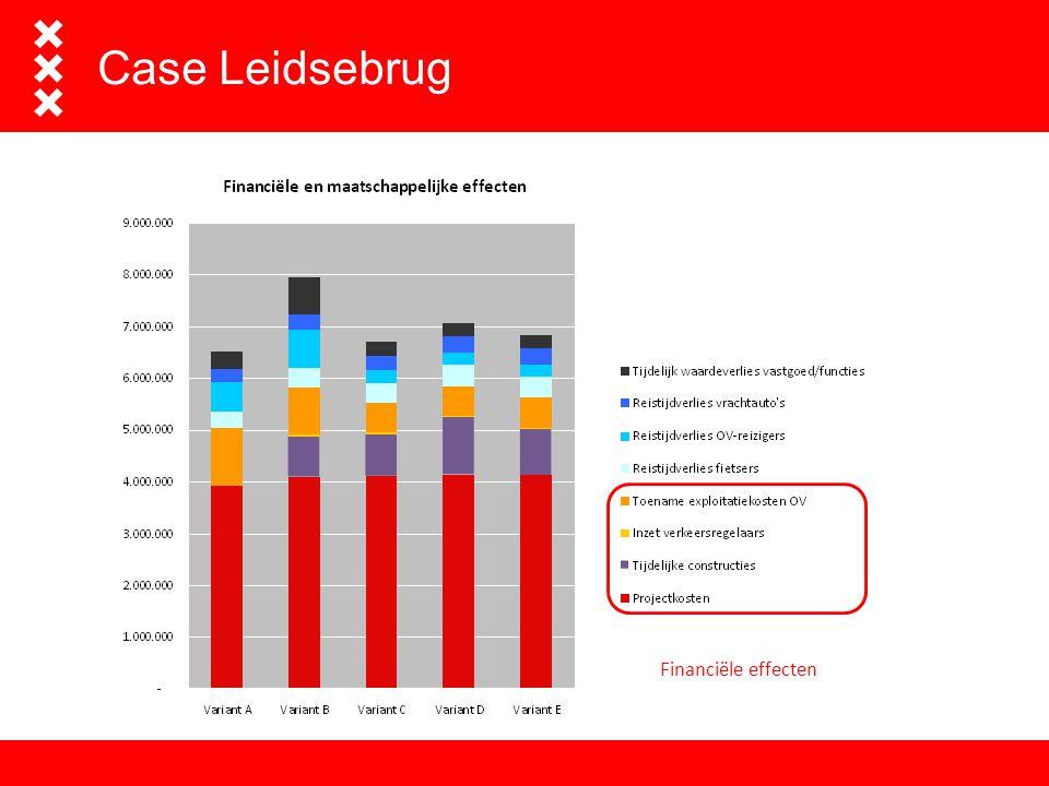Case Leidsebrug Financiële effecten