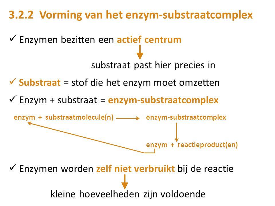 3.2.2 Vorming van het enzym-substraatcomplex
