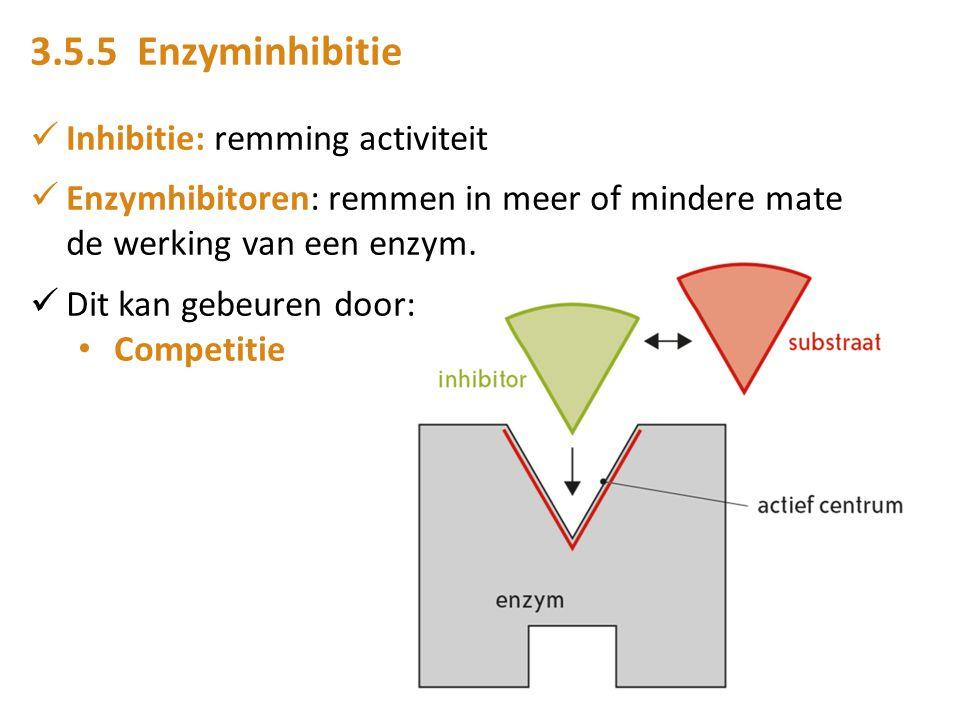 3.5.5 Enzyminhibitie Inhibitie: remming activiteit