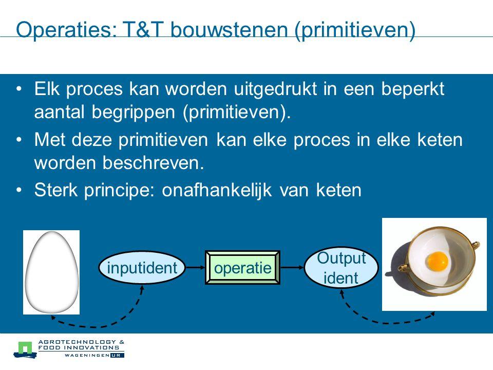 Operaties: T&T bouwstenen (primitieven)