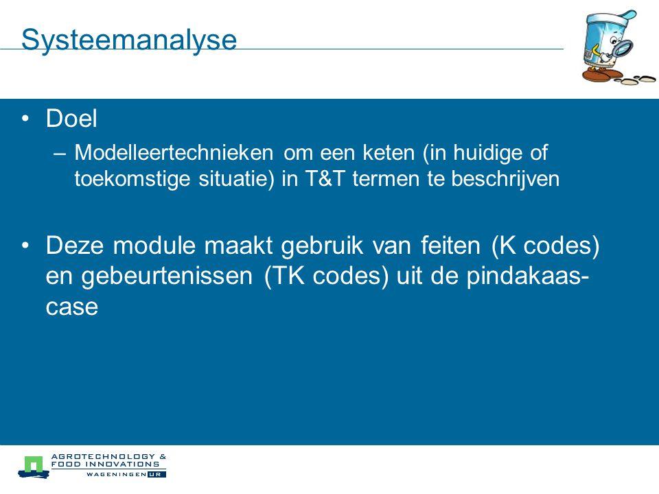 Systeemanalyse Doel. Modelleertechnieken om een keten (in huidige of toekomstige situatie) in T&T termen te beschrijven.