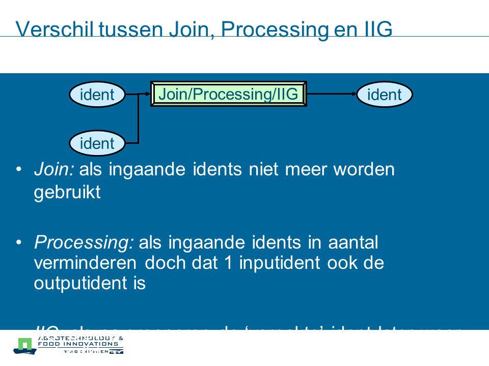 Verschil tussen Join, Processing en IIG