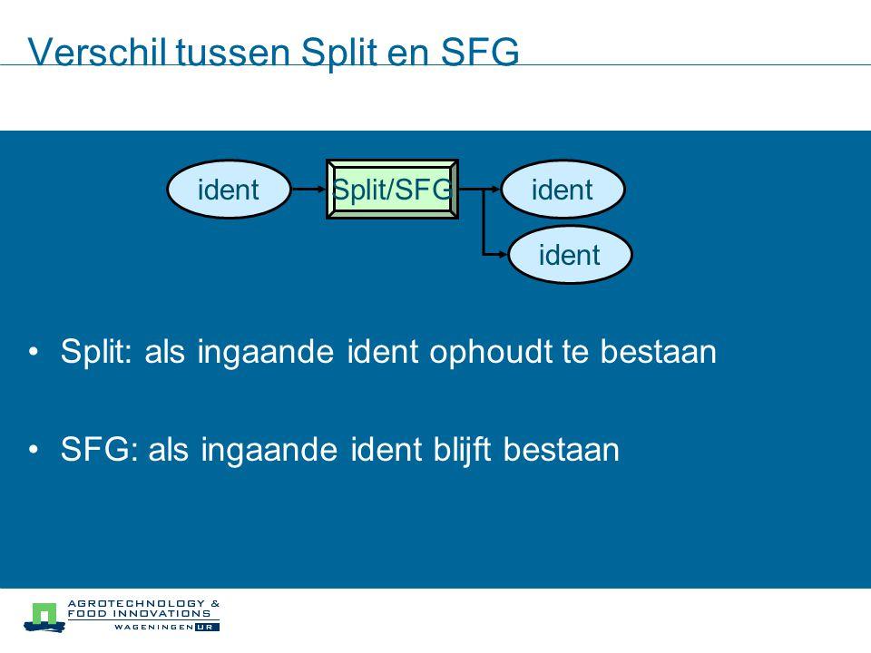 Verschil tussen Split en SFG