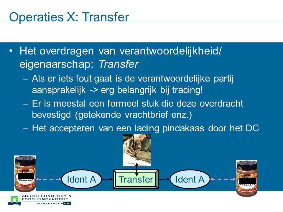 Operaties X: Transfer Het overdragen van verantwoordelijkheid/ eigenaarschap: Transfer.