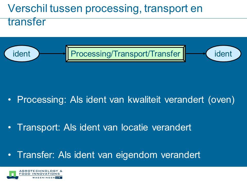 Verschil tussen processing, transport en transfer