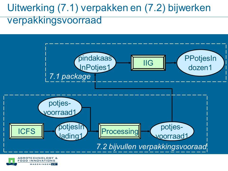 Uitwerking (7.1) verpakken en (7.2) bijwerken verpakkingsvoorraad