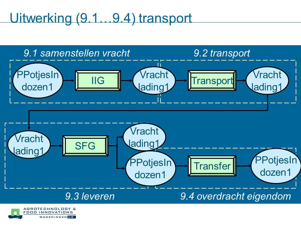 Uitwerking (9.1…9.4) transport