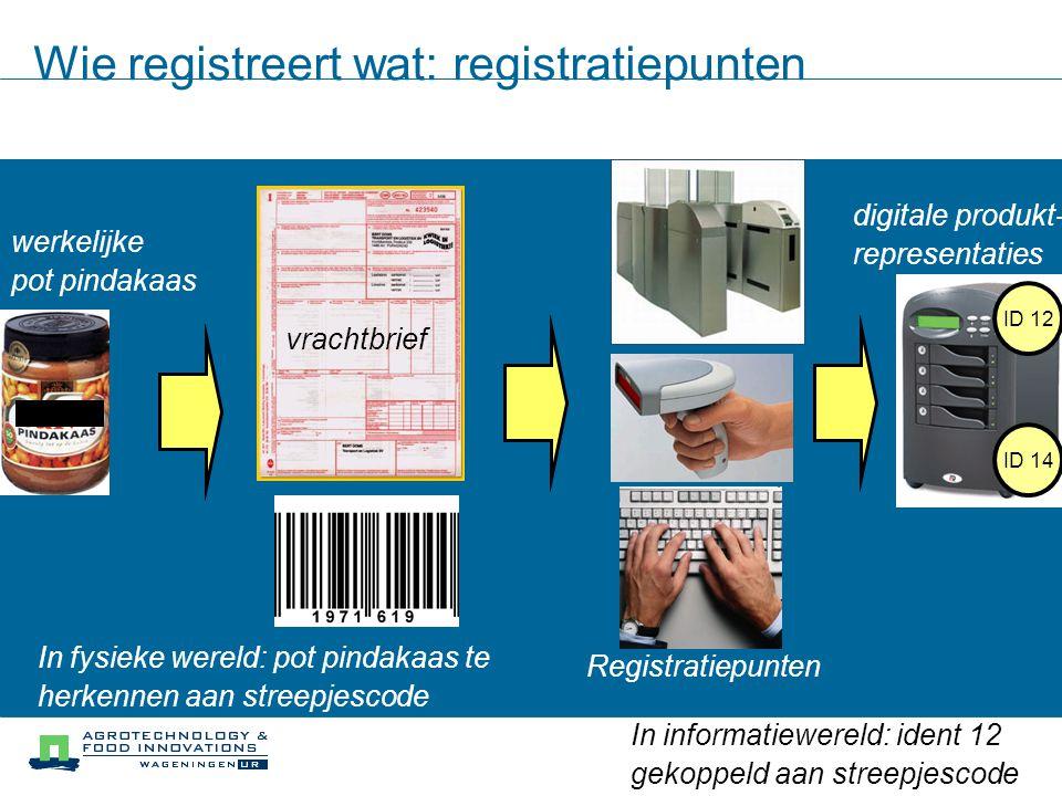 Wie registreert wat: registratiepunten