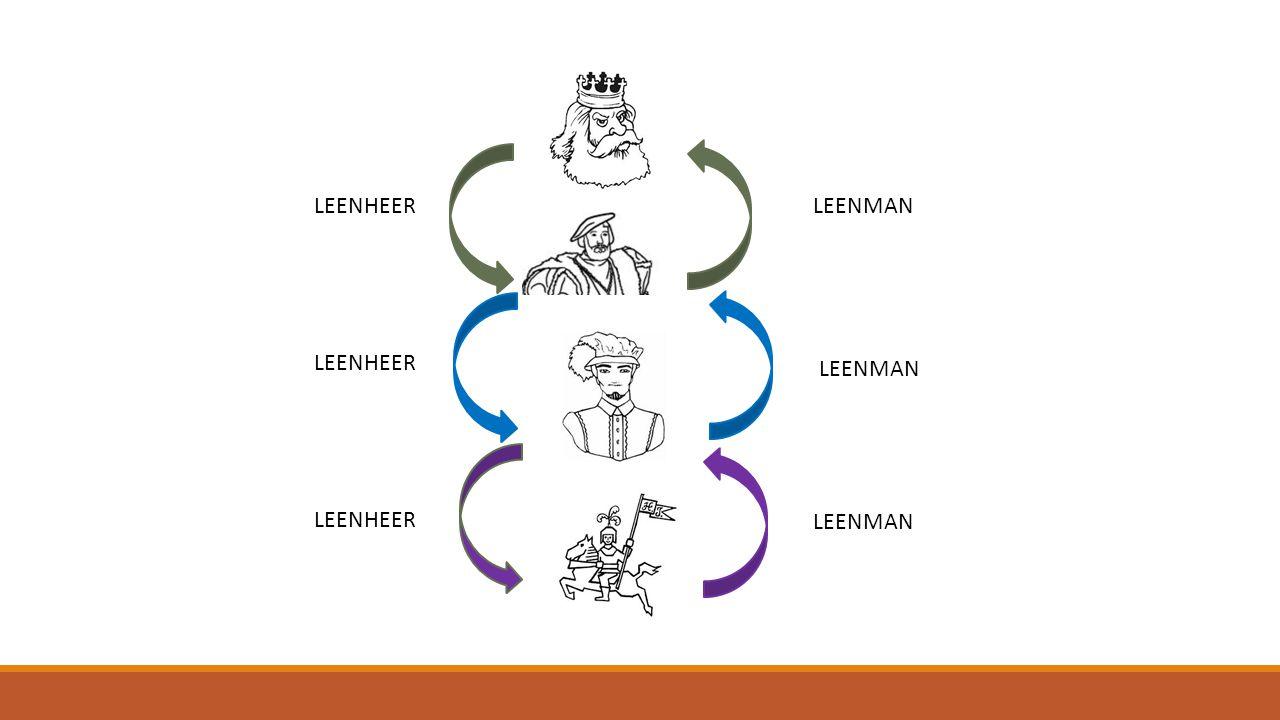 LEENHEER LEENMAN LEENHEER LEENMAN LEENHEER LEENMAN