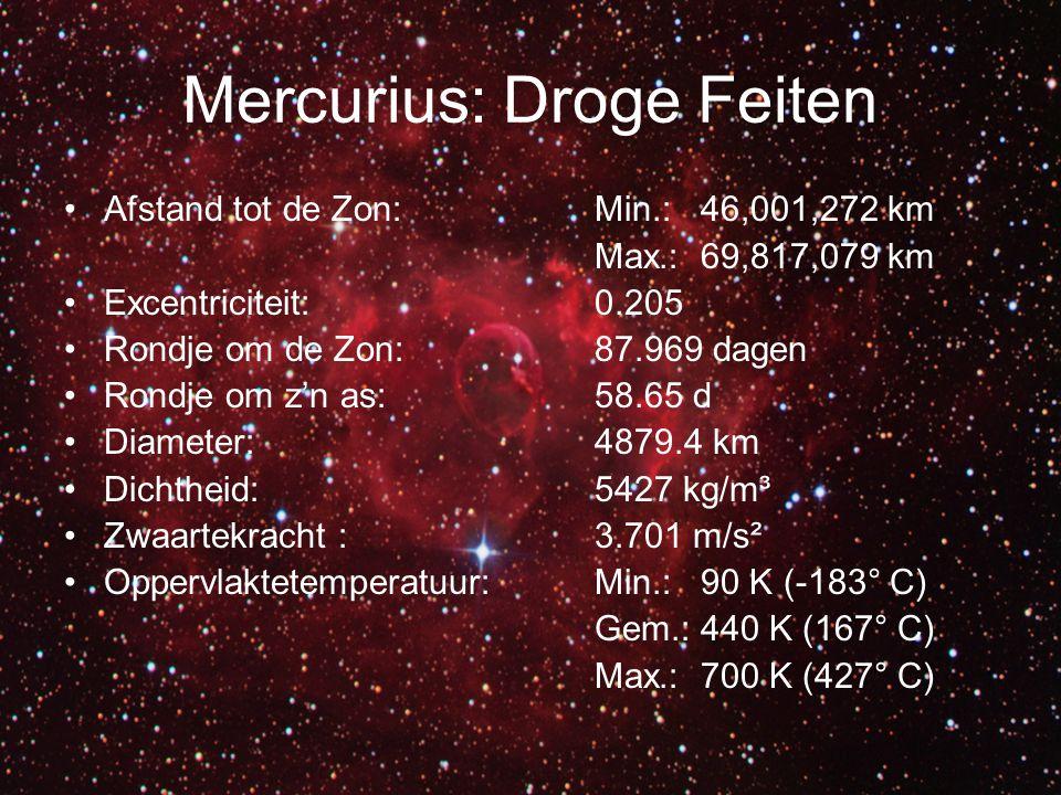 Mercurius: Droge Feiten
