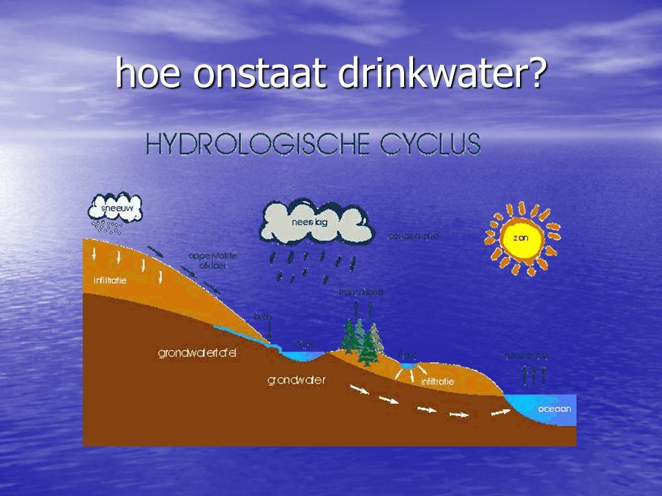 hoe onstaat drinkwater