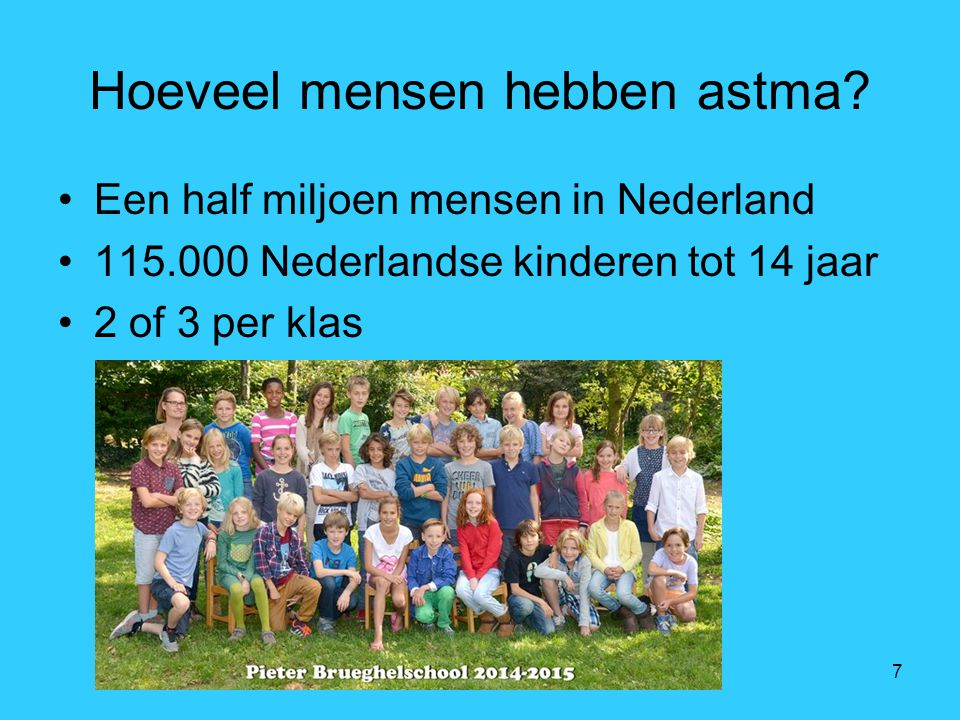 Hoeveel mensen hebben astma