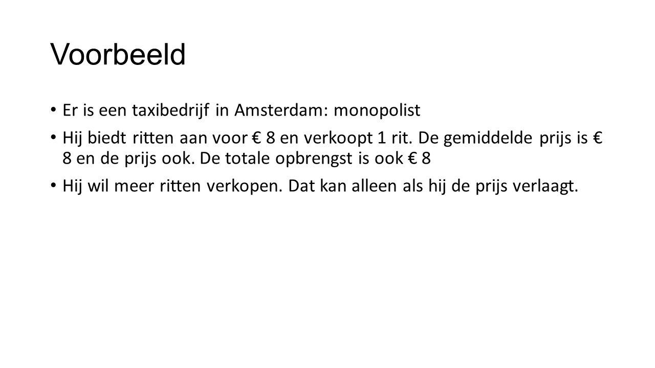 Voorbeeld Er is een taxibedrijf in Amsterdam: monopolist