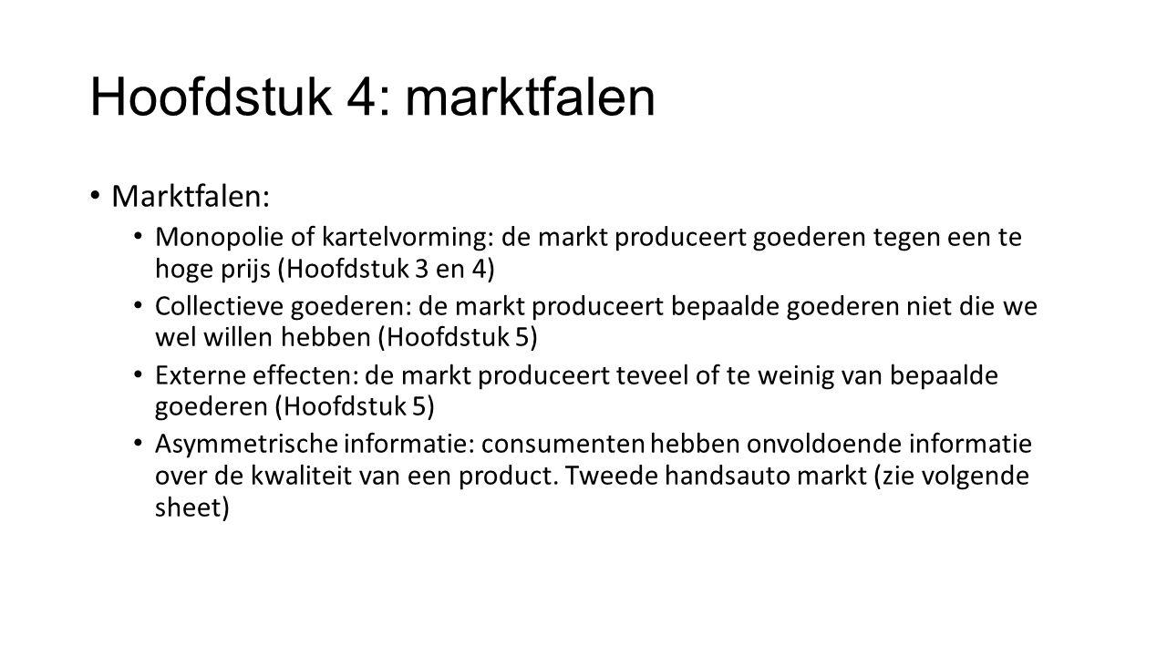 Hoofdstuk 4: marktfalen