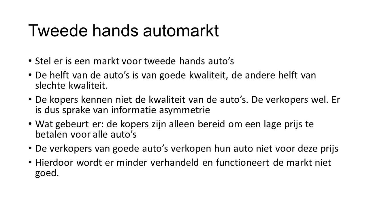 Tweede hands automarkt
