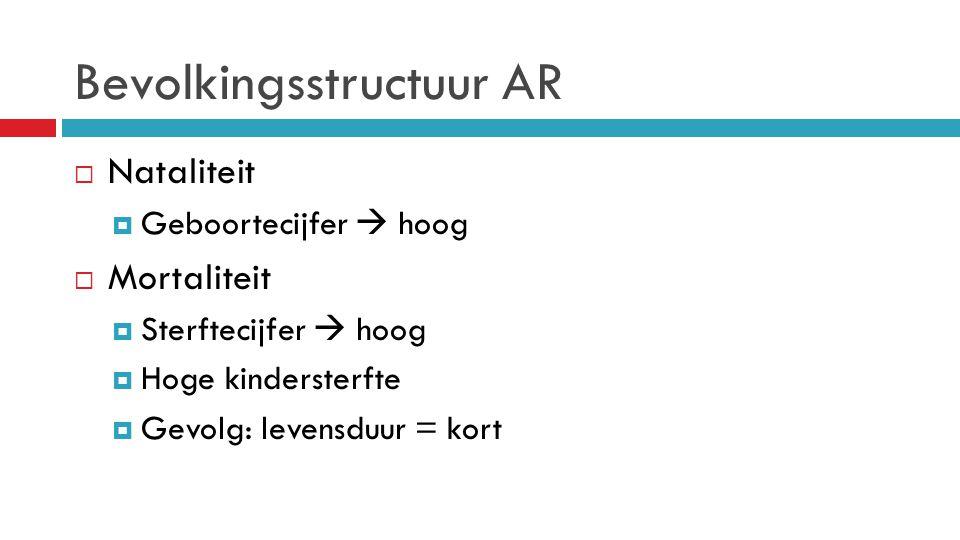 Bevolkingsstructuur AR
