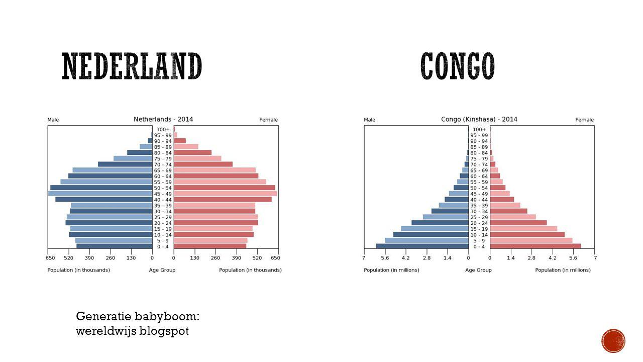 Nederland CongO Generatie babyboom: wereldwijs blogspot