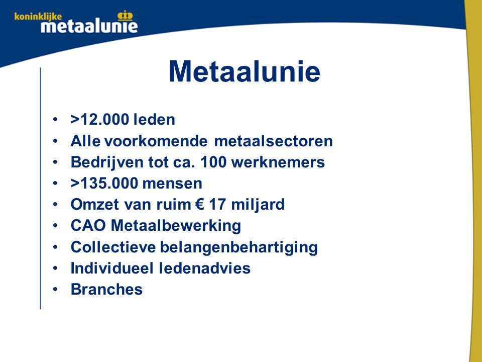 Metaalunie >12.000 leden Alle voorkomende metaalsectoren