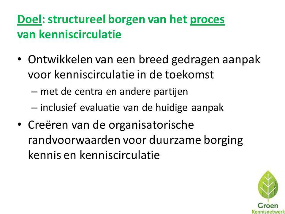Doel: structureel borgen van het proces van kenniscirculatie