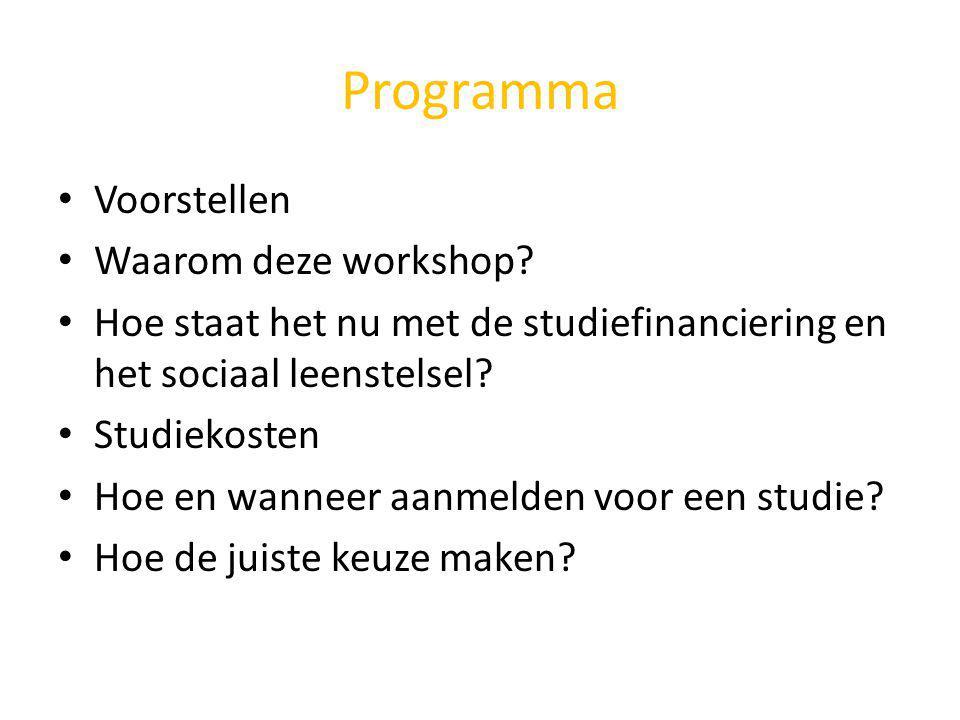 Programma Voorstellen Waarom deze workshop