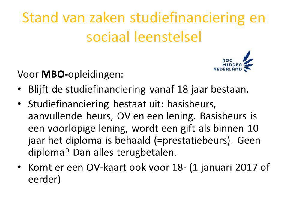 Stand van zaken studiefinanciering en sociaal leenstelsel