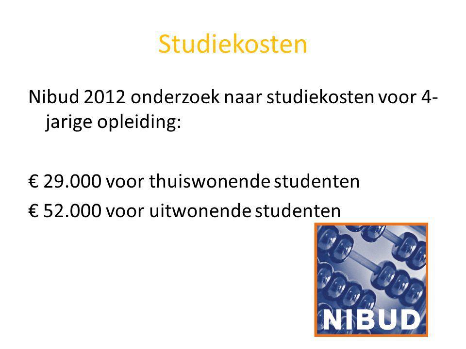 Studiekosten Nibud 2012 onderzoek naar studiekosten voor 4-jarige opleiding: € 29.000 voor thuiswonende studenten € 52.000 voor uitwonende studenten