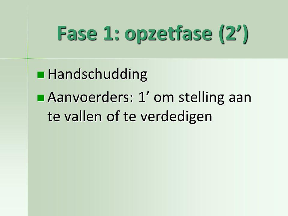 Fase 1: opzetfase (2') Handschudding