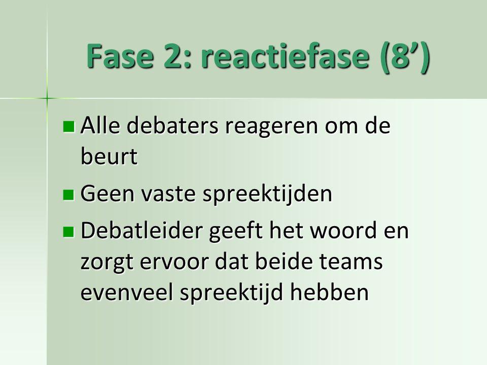 Fase 2: reactiefase (8') Alle debaters reageren om de beurt