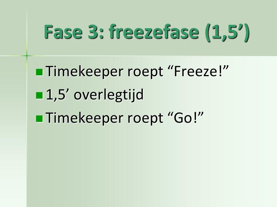Fase 3: freezefase (1,5') Timekeeper roept Freeze! 1,5' overlegtijd
