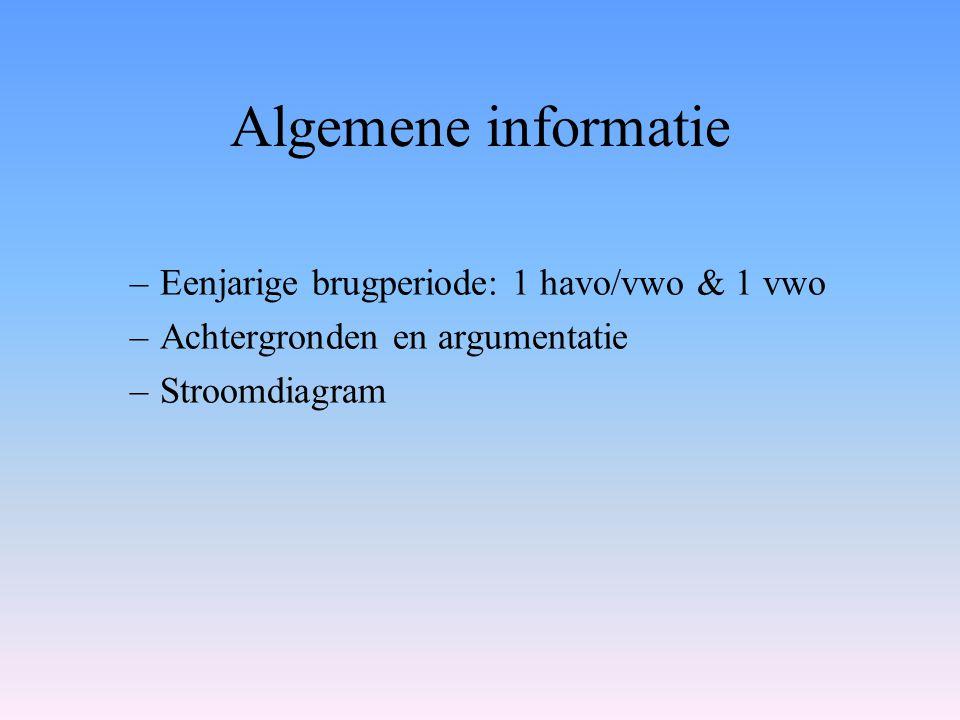 Algemene informatie Eenjarige brugperiode: 1 havo/vwo & 1 vwo