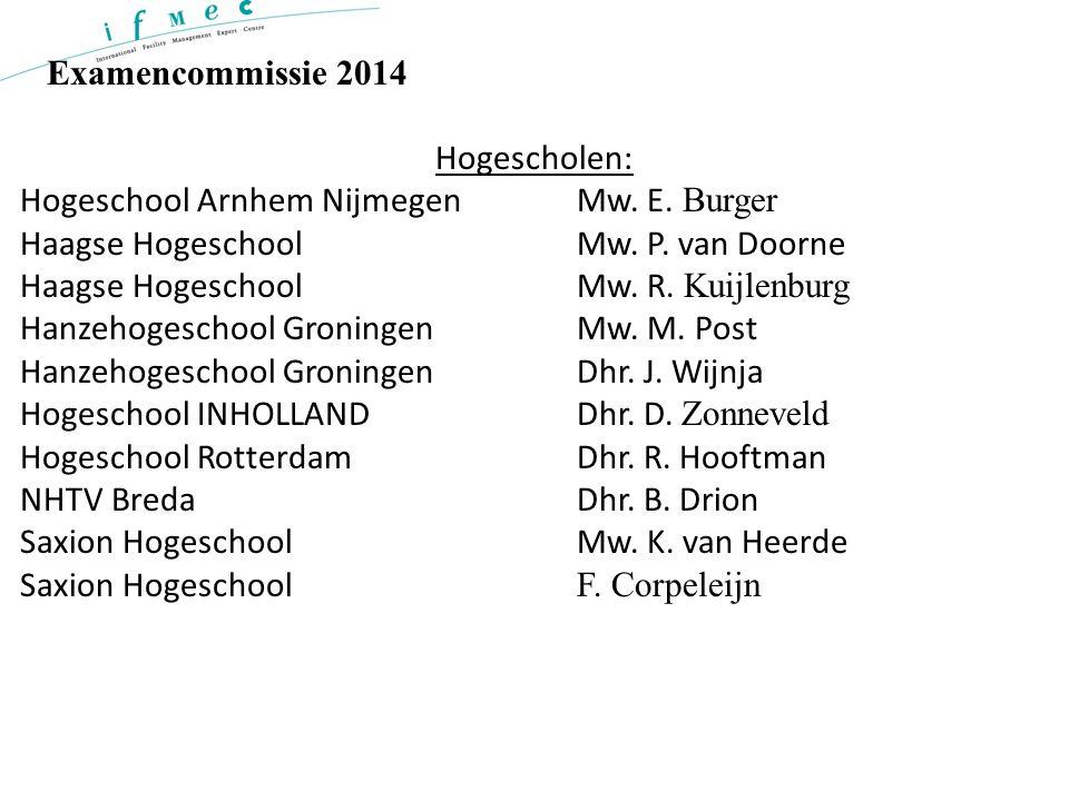 Hogeschool Arnhem Nijmegen Mw. E. Burger