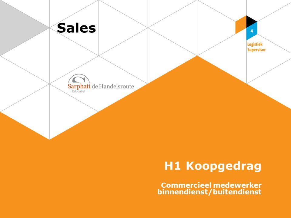 Sales H1 Koopgedrag Commercieel medewerker binnendienst/buitendienst