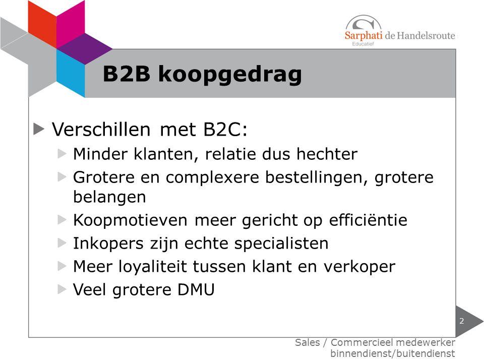 B2B koopgedrag Verschillen met B2C: