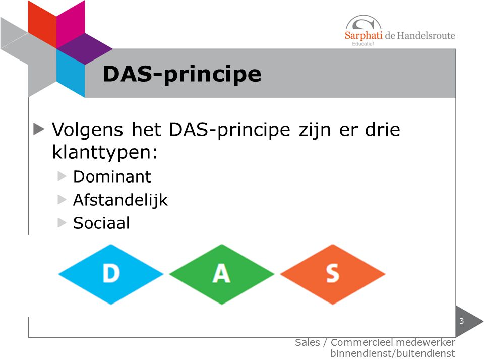 DAS-principe Volgens het DAS-principe zijn er drie klanttypen: