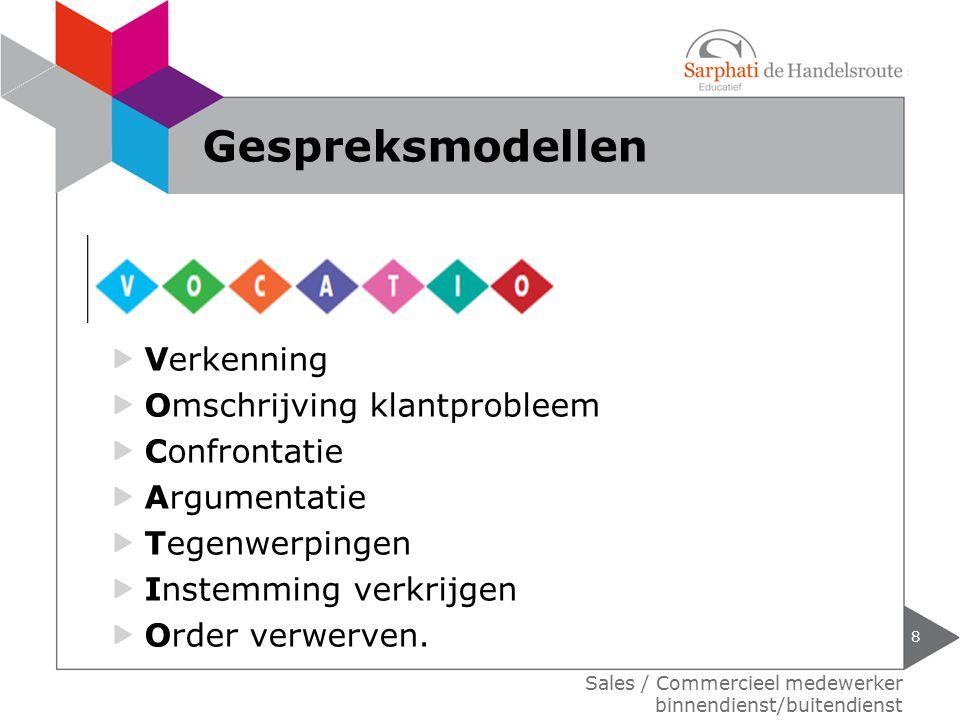 Gespreksmodellen Verkenning Omschrijving klantprobleem Confrontatie