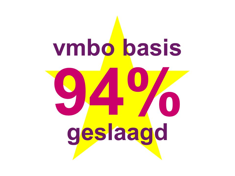 vmbo basis 94% geslaagd