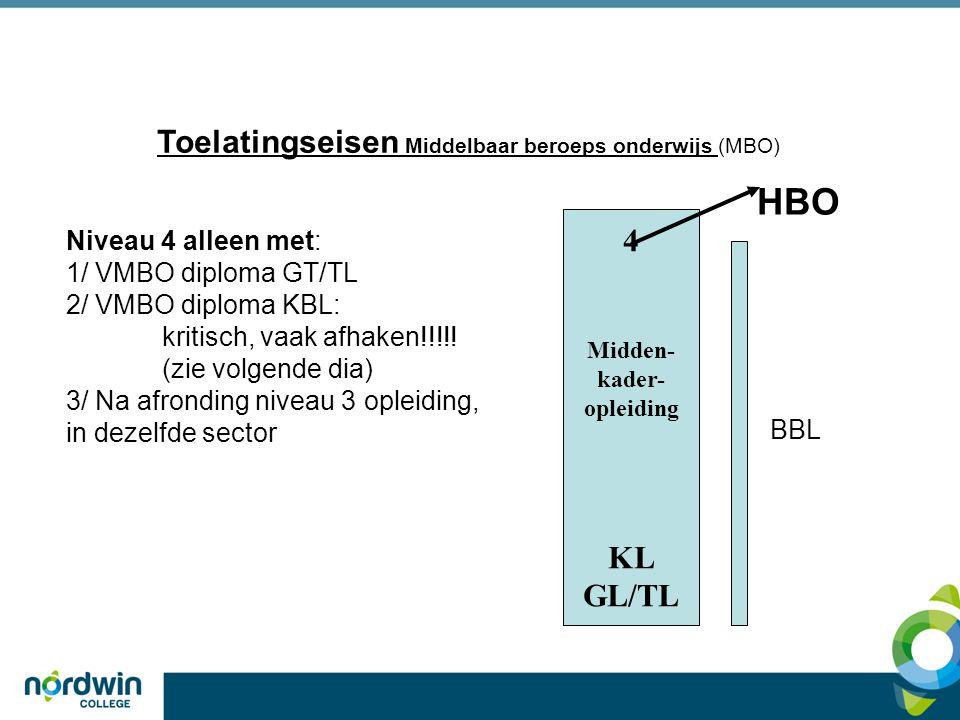 HBO Toelatingseisen Middelbaar beroeps onderwijs (MBO) 4 KL GL/TL