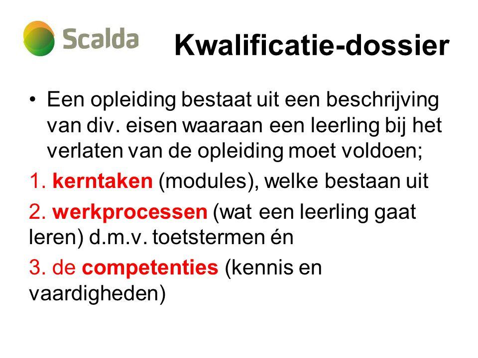 Kwalificatie-dossier