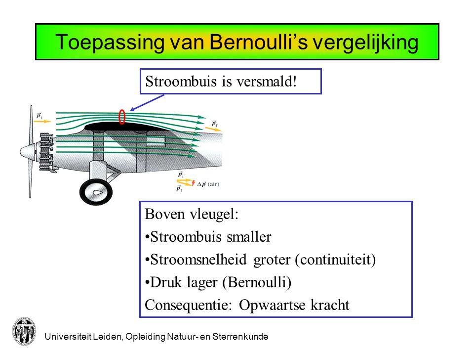 Toepassing van Bernoulli's vergelijking