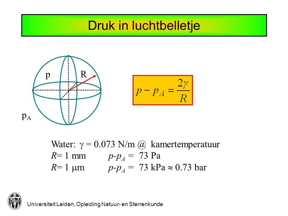 Druk in luchtbelletje R p pA Water:  = 0.073 N/m @ kamertemperatuur