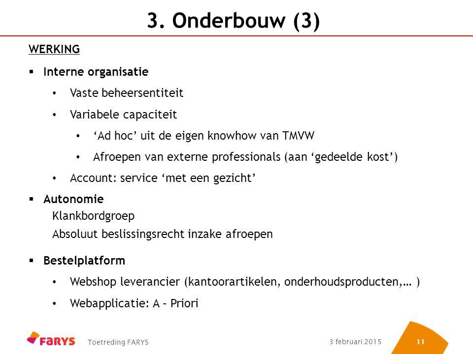 3. Onderbouw (3) WERKING Interne organisatie Vaste beheersentiteit